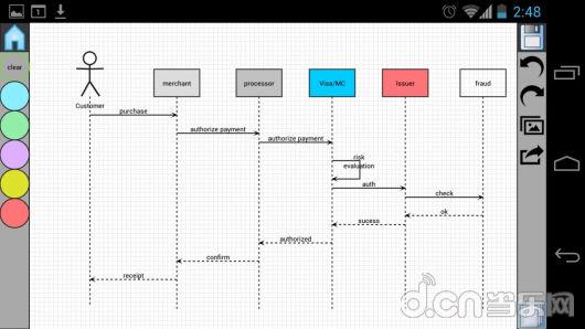 手绘公司组织结构